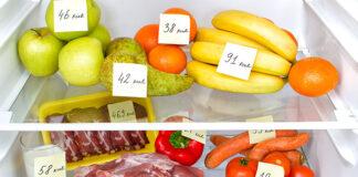 redukcja kalorii
